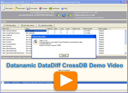 Windows 7 Datanamic DataDiff CrossDB 2011.04 full