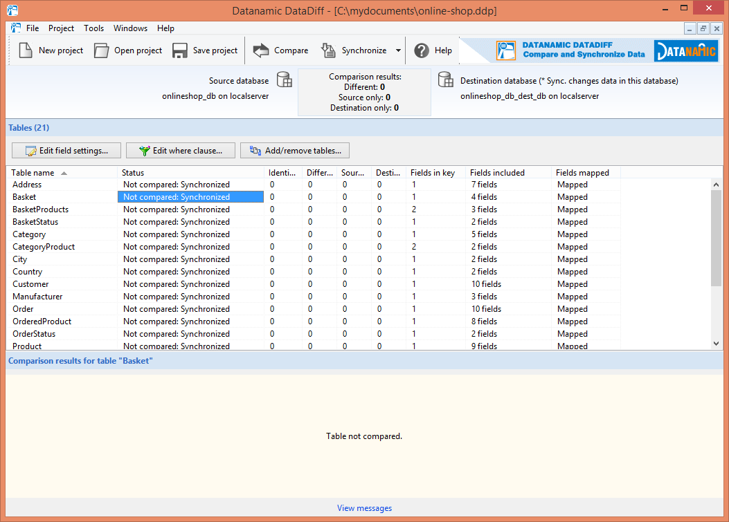 Databases are synchronized.